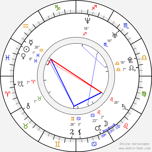 James Embree birth chart, biography, wikipedia 2020, 2021