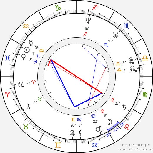 Jay Hernandez birth chart, biography, wikipedia 2020, 2021