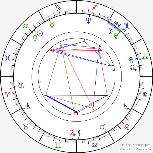Jeffrey T. Schoettlin birth chart, Jeffrey T. Schoettlin astro natal horoscope, astrology