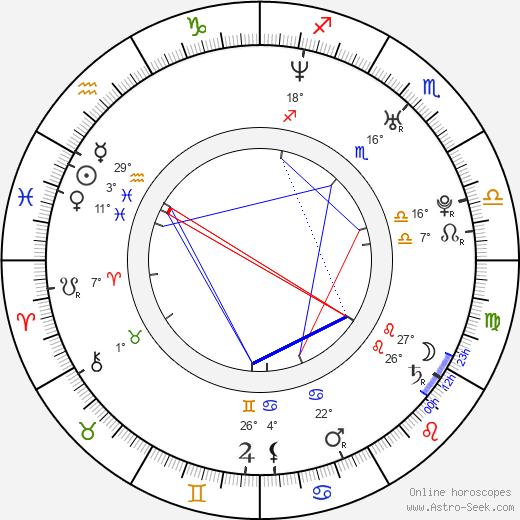 Jenny Frost birth chart, biography, wikipedia 2020, 2021