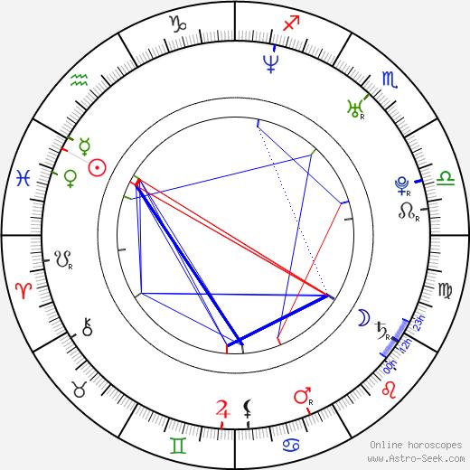 Jenny Frost birth chart, Jenny Frost astro natal horoscope, astrology