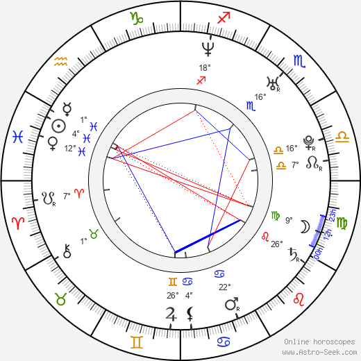 Jo Joyner birth chart, biography, wikipedia 2020, 2021
