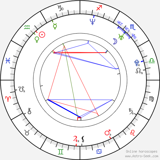 K'nann Abdi Warsame birth chart, K'nann Abdi Warsame astro natal horoscope, astrology