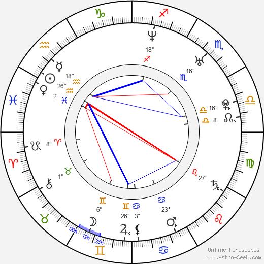 Kimberly Goss birth chart, biography, wikipedia 2020, 2021