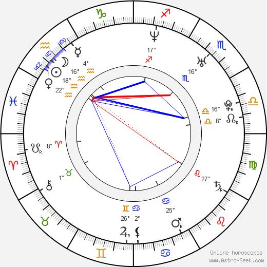 Kristi McDaniel birth chart, biography, wikipedia 2020, 2021