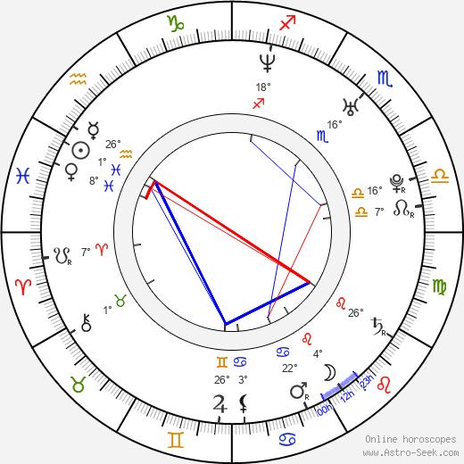 Lauren Ambrose birth chart, biography, wikipedia 2018, 2019
