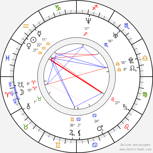 Lymari Nadal birth chart, biography, wikipedia 2018, 2019