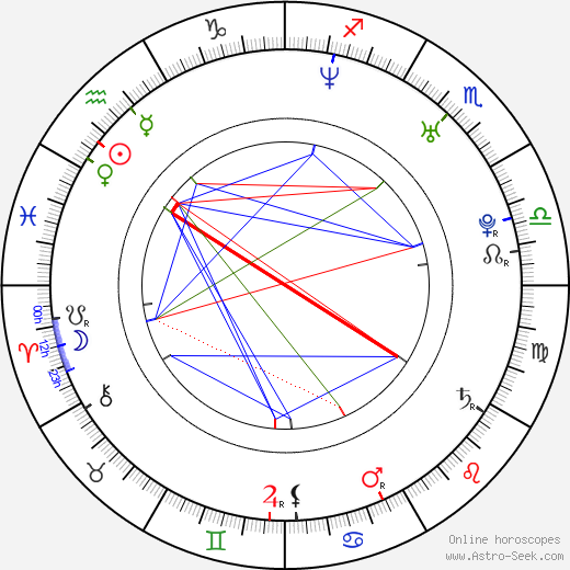 Lymari Nadal astro natal birth chart, Lymari Nadal horoscope, astrology