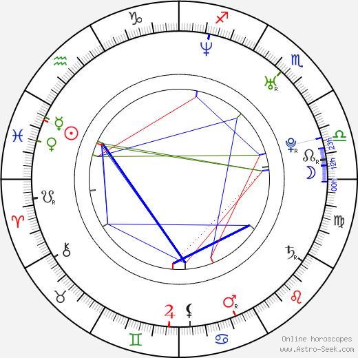 Matt Shallenberger birth chart, Matt Shallenberger astro natal horoscope, astrology