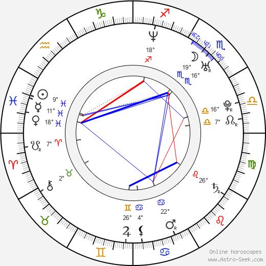 Michael Stephenson birth chart, biography, wikipedia 2020, 2021