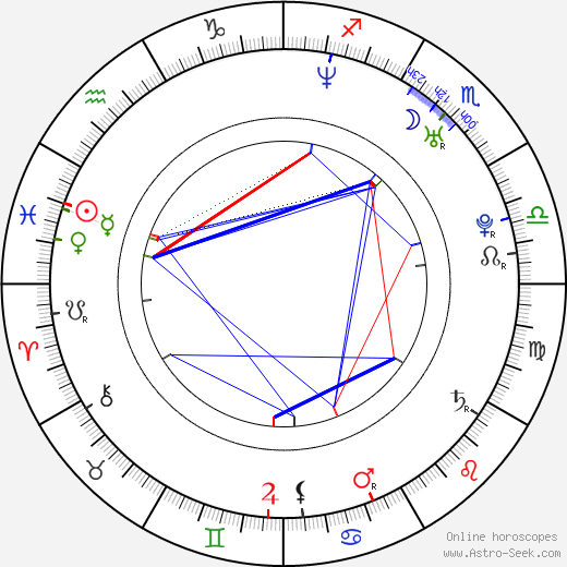 Michael Stephenson birth chart, Michael Stephenson astro natal horoscope, astrology