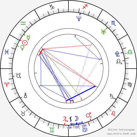 Оливер Похер Oliver Pocher день рождения гороскоп, Oliver Pocher Натальная карта онлайн