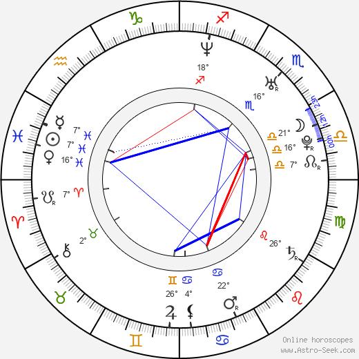 Rachel Veltri birth chart, biography, wikipedia 2020, 2021