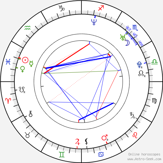 Rei Kikukawa birth chart, Rei Kikukawa astro natal horoscope, astrology