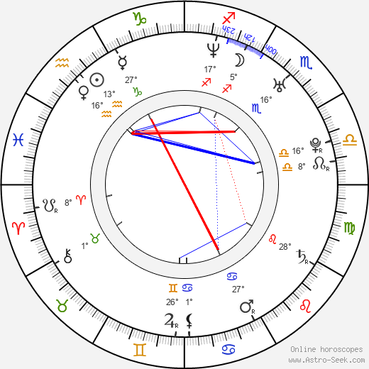 Rich Sommer birth chart, biography, wikipedia 2019, 2020