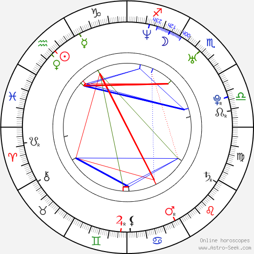 Rich Sommer astro natal birth chart, Rich Sommer horoscope, astrology