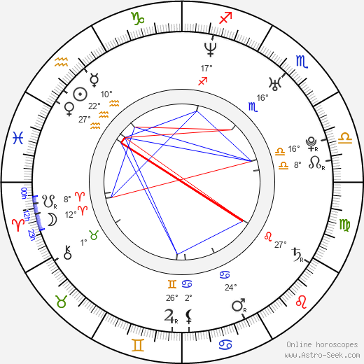 Štěpán Kubišta birth chart, biography, wikipedia 2018, 2019