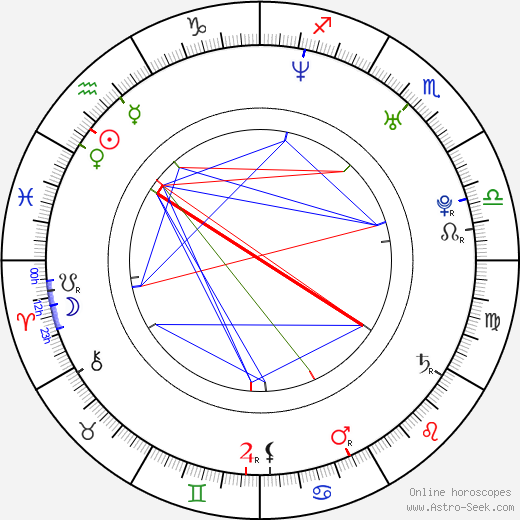Štěpán Kubišta birth chart, Štěpán Kubišta astro natal horoscope, astrology