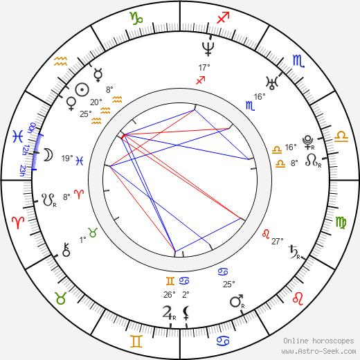 Tina Mabry birth chart, biography, wikipedia 2019, 2020