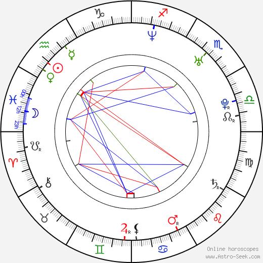 Tina Mabry astro natal birth chart, Tina Mabry horoscope, astrology