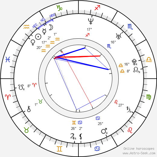 Yael Naim birth chart, biography, wikipedia 2019, 2020