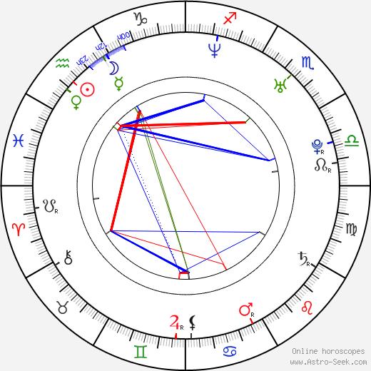 Yael Naim astro natal birth chart, Yael Naim horoscope, astrology