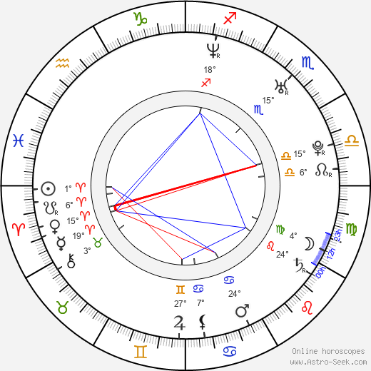 Aleš Němec birth chart, biography, wikipedia 2017, 2018