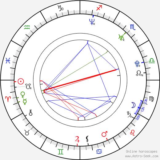 Aleš Němec astro natal birth chart, Aleš Němec horoscope, astrology