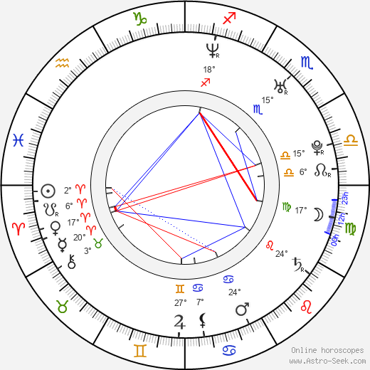 Anastasia Griffith birth chart, biography, wikipedia 2018, 2019