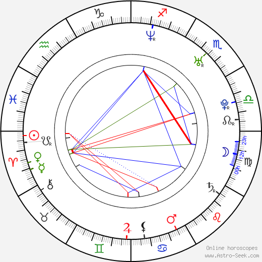 Anastasia Griffith astro natal birth chart, Anastasia Griffith horoscope, astrology