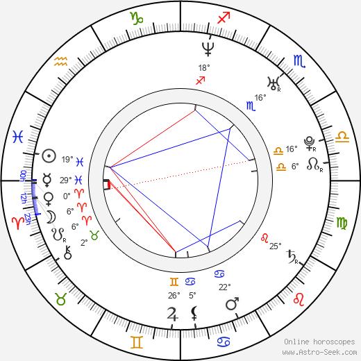 Andre Schneider birth chart, biography, wikipedia 2020, 2021
