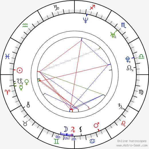 Annett Renneberg tema natale, oroscopo, Annett Renneberg oroscopi gratuiti, astrologia