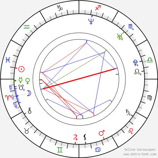 Brett Archer astro natal birth chart, Brett Archer horoscope, astrology