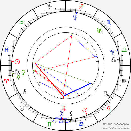 Brooke Burns astro natal birth chart, Brooke Burns horoscope, astrology