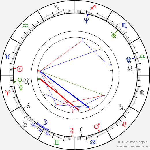 Carl-Johan Bergman birth chart, Carl-Johan Bergman astro natal horoscope, astrology