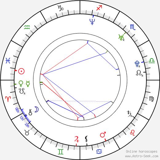 Carlo Daquin день рождения гороскоп, Carlo Daquin Натальная карта онлайн