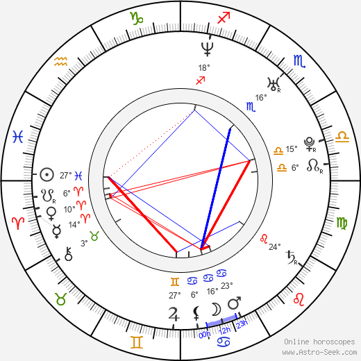 Charlotte Roche birth chart, biography, wikipedia 2019, 2020