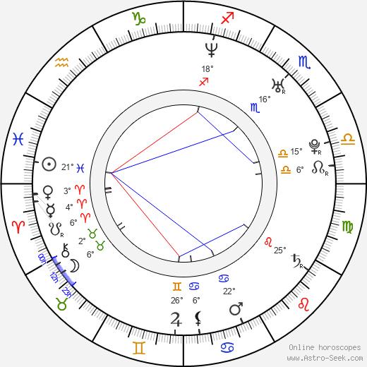 Claudio Sanchez birth chart, biography, wikipedia 2020, 2021