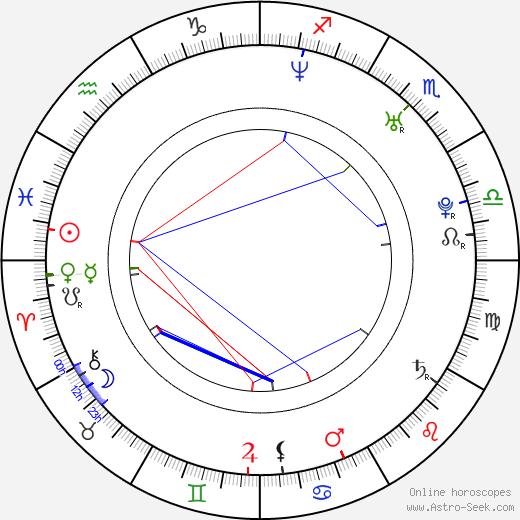 Claudio Sanchez birth chart, Claudio Sanchez astro natal horoscope, astrology