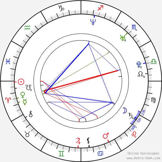Cory Cassidy birth chart, Cory Cassidy astro natal horoscope, astrology