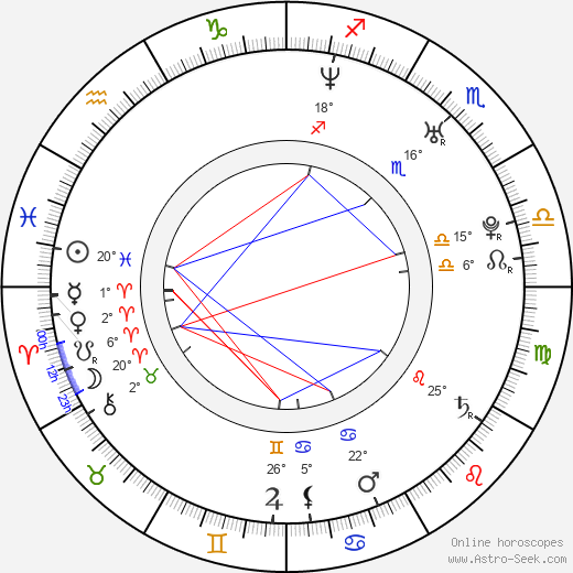 Craig Fairbaugh birth chart, biography, wikipedia 2018, 2019