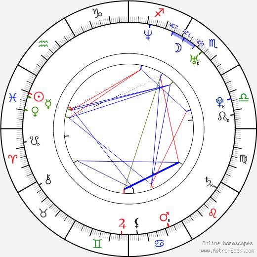 Cristian Silviu Buşoi birth chart, Cristian Silviu Buşoi astro natal horoscope, astrology