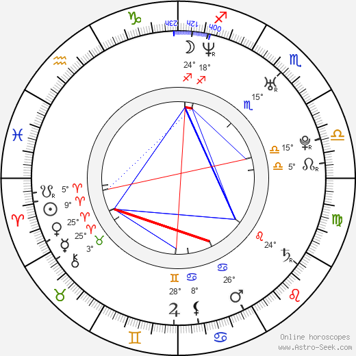 Daniel Arenas birth chart, biography, wikipedia 2020, 2021