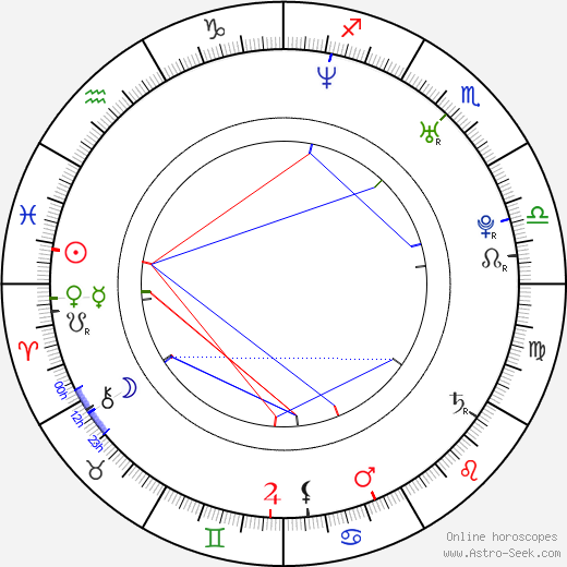 Dave Hause birth chart, Dave Hause astro natal horoscope, astrology