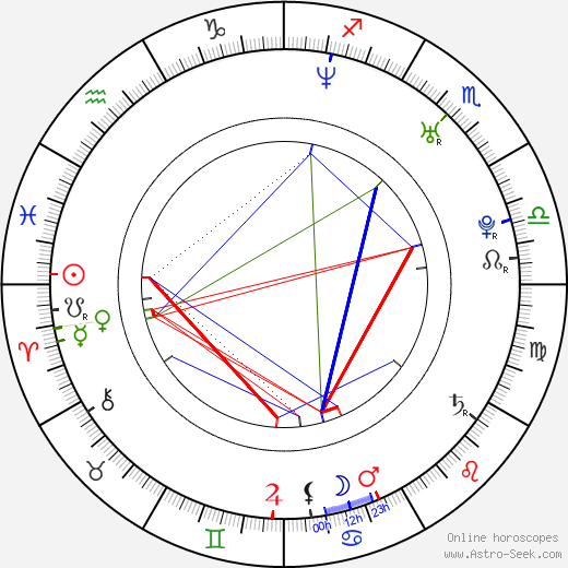 Fernando Giangiacomo astro natal birth chart, Fernando Giangiacomo horoscope, astrology