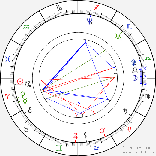 Gareth Yuen birth chart, Gareth Yuen astro natal horoscope, astrology