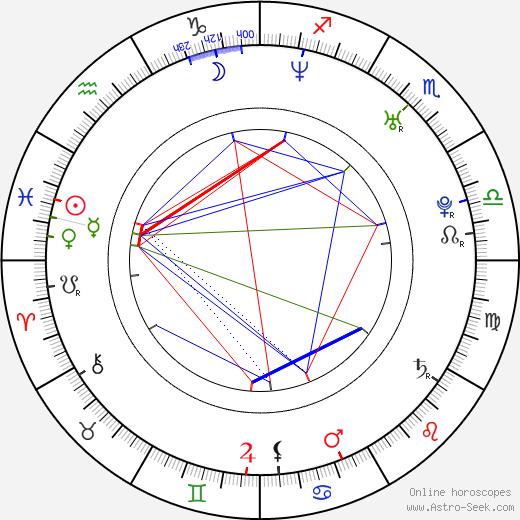 Giovanni Zarella birth chart, Giovanni Zarella astro natal horoscope, astrology