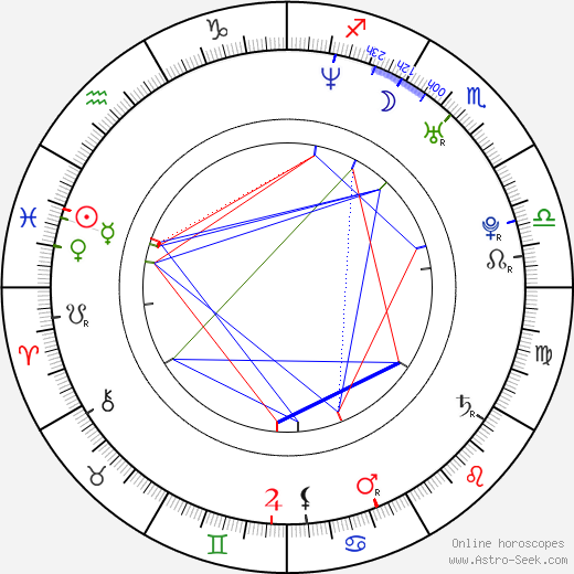 Griselda Siciliani birth chart, Griselda Siciliani astro natal horoscope, astrology