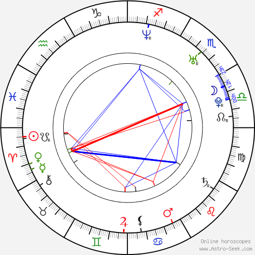 Hiromasa Hirosue день рождения гороскоп, Hiromasa Hirosue Натальная карта онлайн