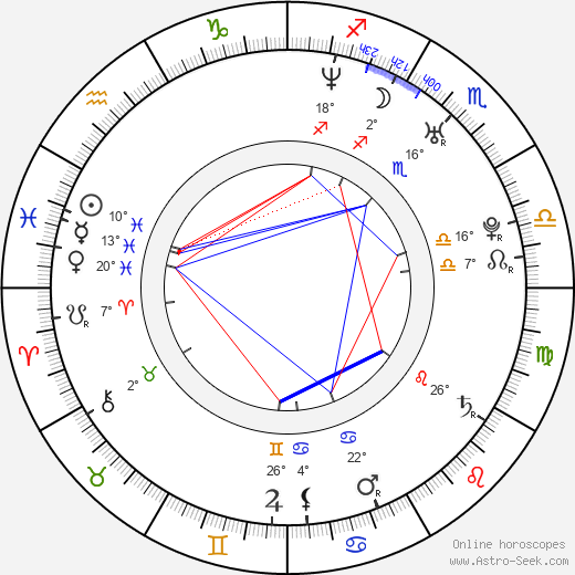 Jensen Ackles birth chart, biography, wikipedia 2019, 2020
